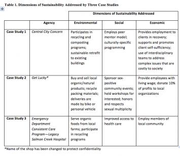 Jones et al_Table 1