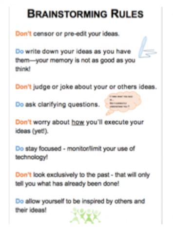 "Figure 3. This poster of ""Brainstorming Rules"" includes suggestions to ""ask clarifying questions"" and to refrain from censoring or judging ideas in their early stages."