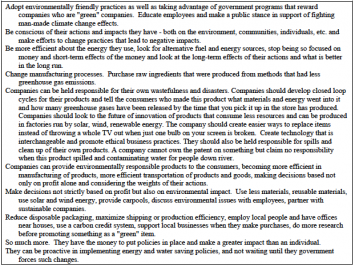 Table 3. Sample responses for what companies can do to combat climate change.