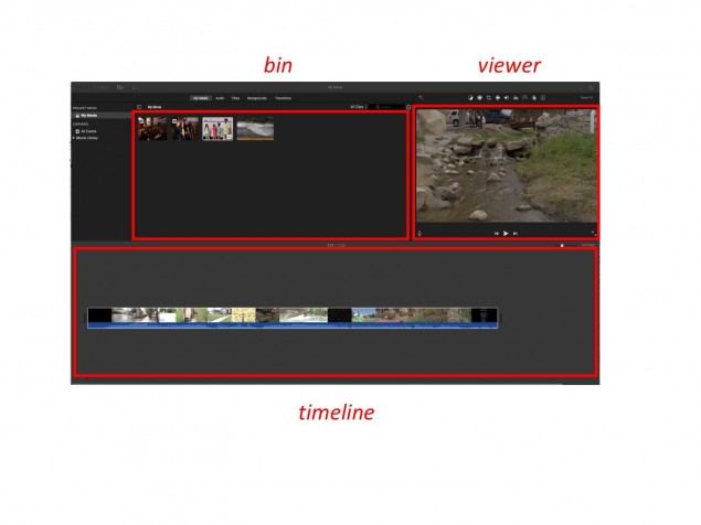 Figure 4. Example of film editing software that shows the key features: bin, viewer, timeline.