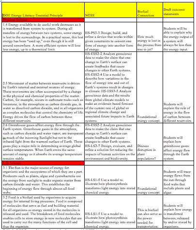 daee0062 Journal of Sustainability Education | NAAEE