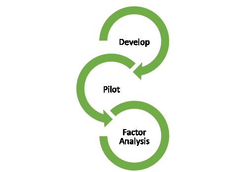Journal of Sustainability Education | NAAEE